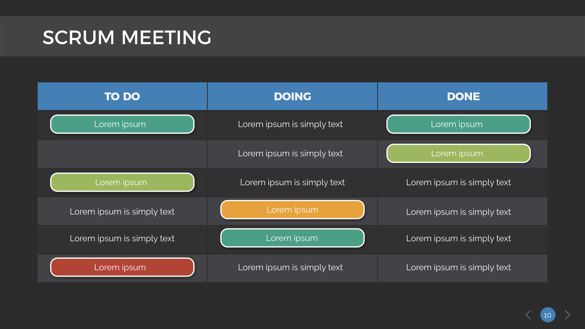 Awesome Scrum Meeting Template Festooning - Examples Professional ...