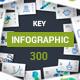 Infographic Pack Keynote