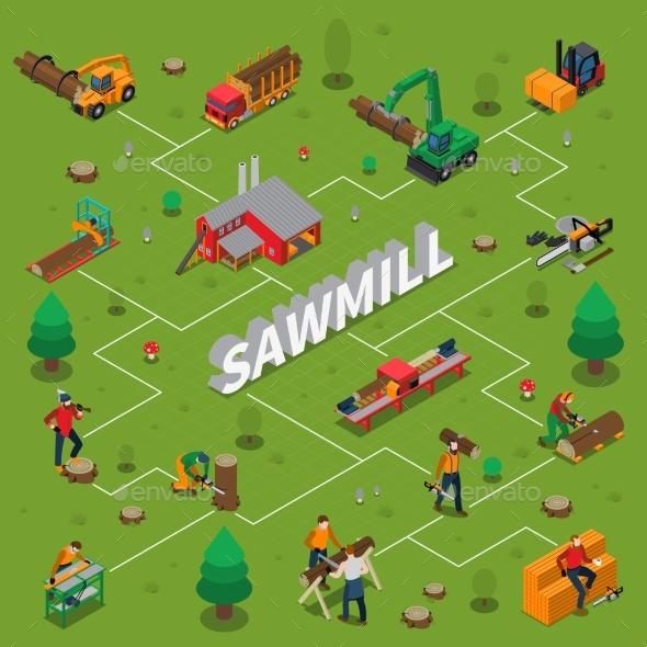 Sawmill Timber Mill Lumberjack Isometric Flowchart - Industries Business