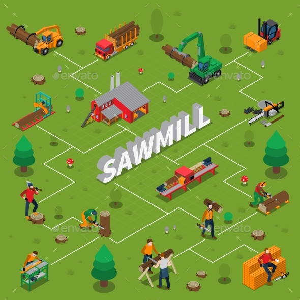 GraphicRiver Sawmill Timber Mill Lumberjack Isometric Flowchart 20582536
