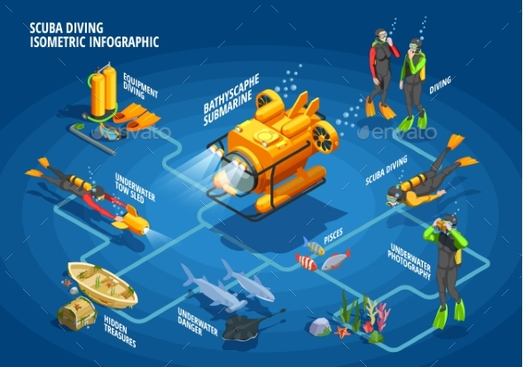 Snorkeling Flowchart Infographics - Miscellaneous Vectors