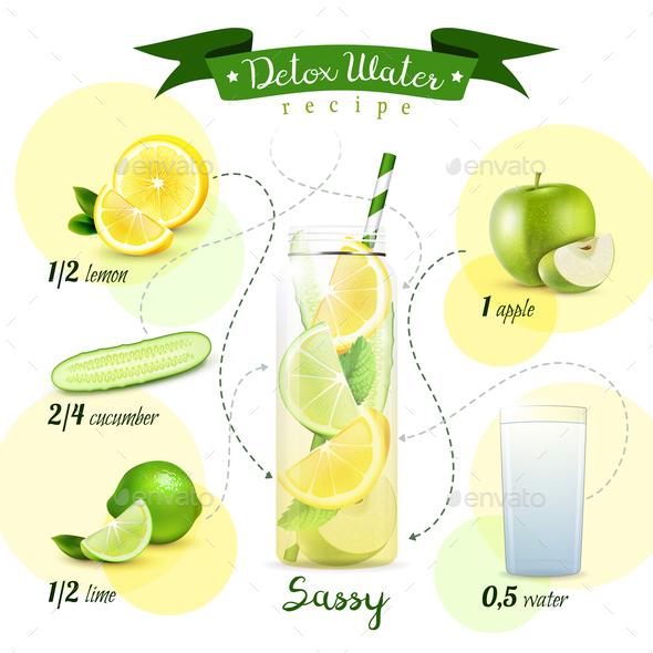 Detox Water Recipe Composition - Sports/Activity Conceptual