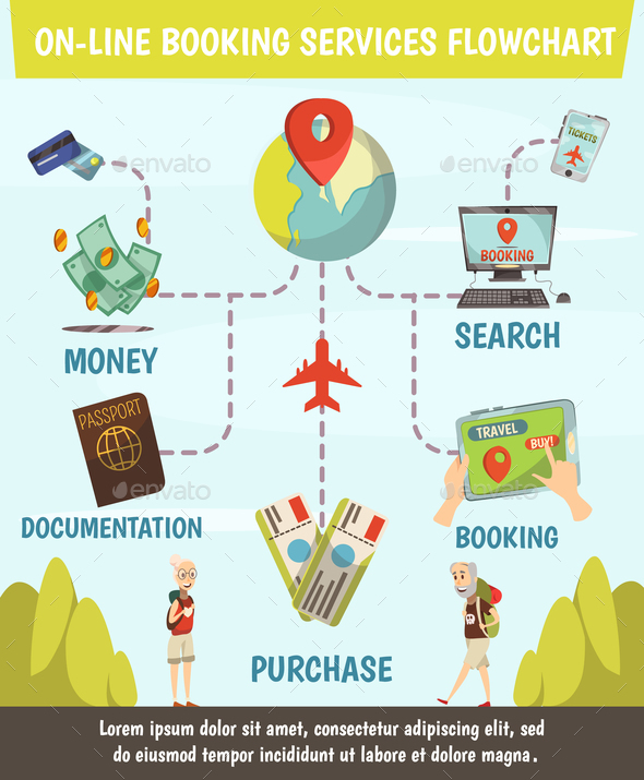 Online Booking Services Flowchart - Travel Conceptual