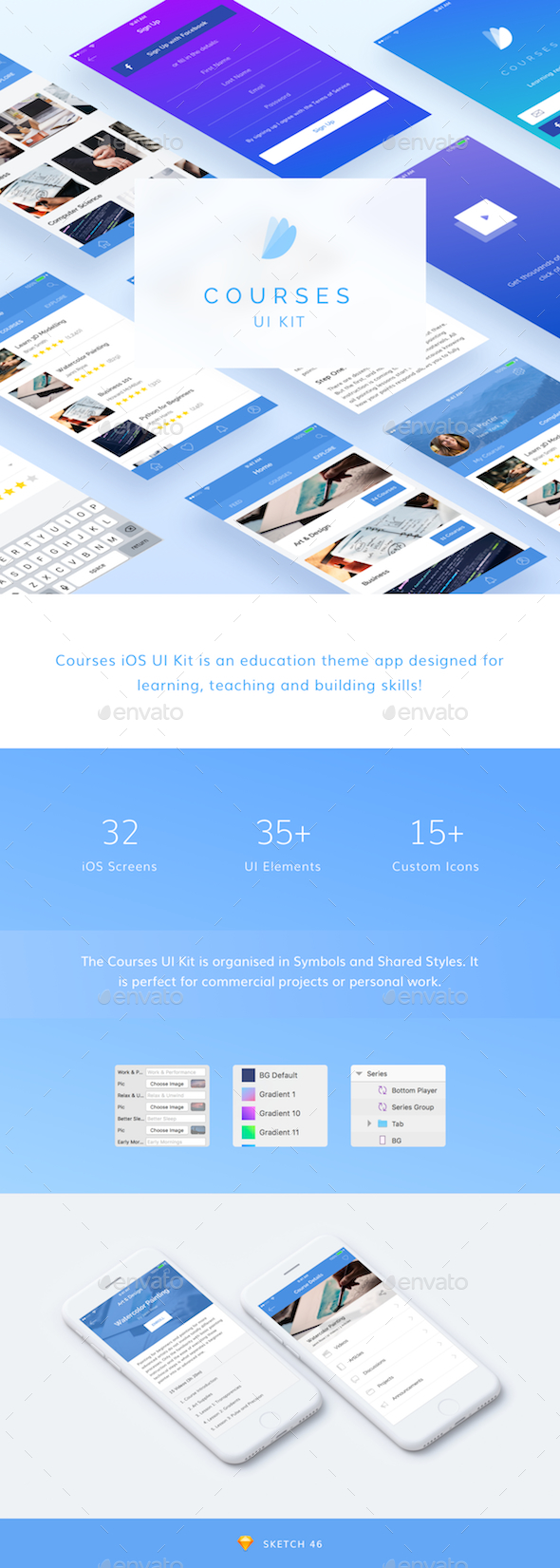 GraphicRiver Courses iOS UI Kit 20596371