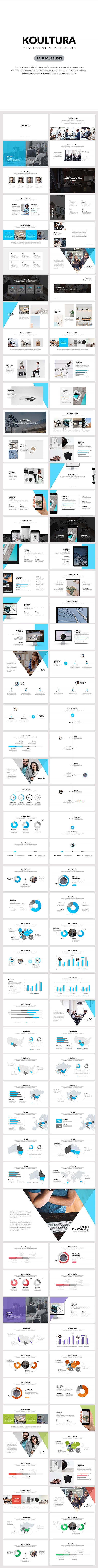Koultura Keynote Presentation - Business Keynote Templates