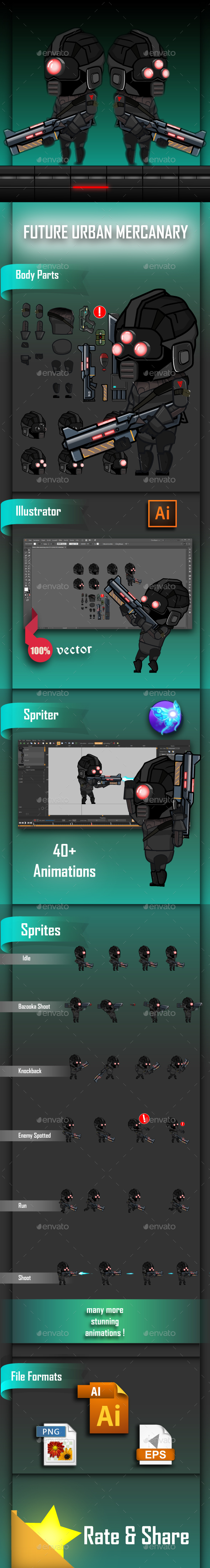 GraphicRiver Future Urban Mercenary Game Character Sprites 20604759