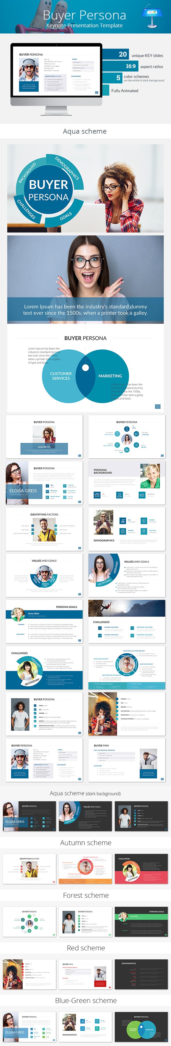 Buyer Persona Keynote Presentation Template - Keynote Templates Presentation Templates