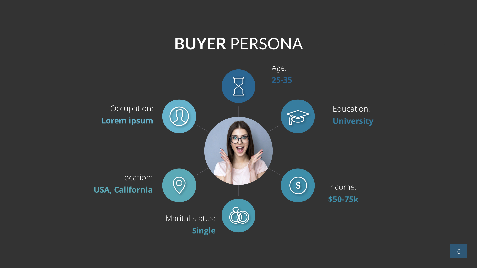 Buyer Persona Keynote Presentation Template by SanaNik | GraphicRiver