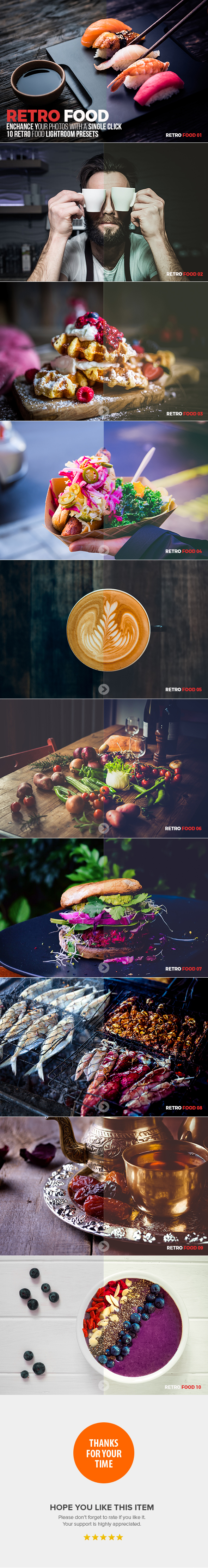 GraphicRiver 10 Retro Food Lightroom Presets 20610546