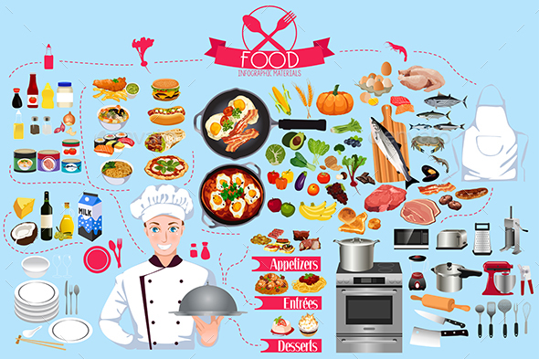 Food Infographics Element Illustration - Food Objects