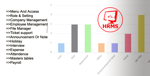 HRMS Console  (human resource management system) Open Source Php CodeIgniter - CodeCanyon Item for Sale