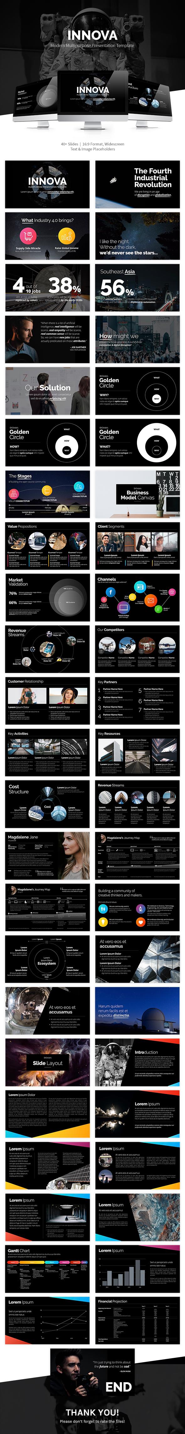 Innova Powerpoint Presentation Pitch Deck - PowerPoint Templates Presentation Templates