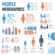 People Infographics - GraphicRiver Item for Sale