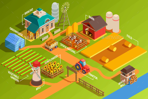 GraphicRiver Isometric Farm Infographics 20654507
