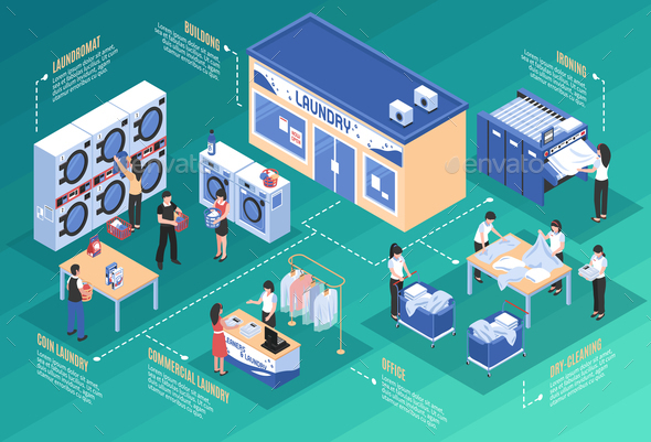 Laundry and Dry Cleaning Isometric Concept - Industries Business