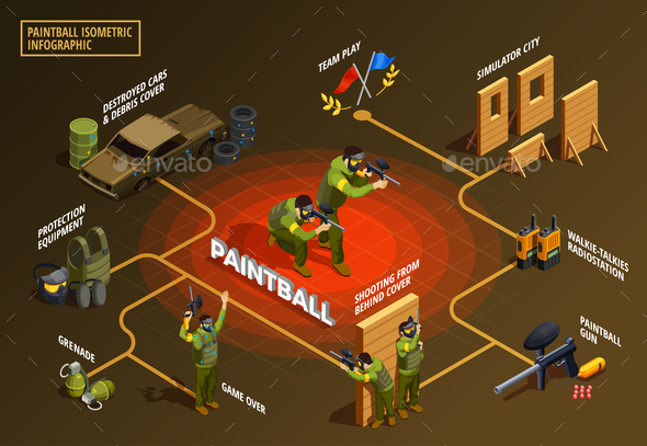 GraphicRiver Paintball Isometric Flowchart Infographics 20654559