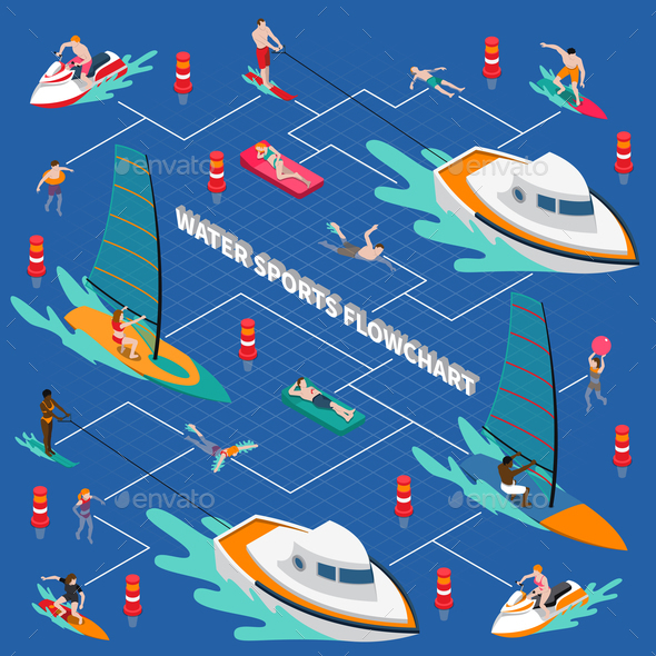 Water Sports Isometric People Flowchart - Sports/Activity Conceptual
