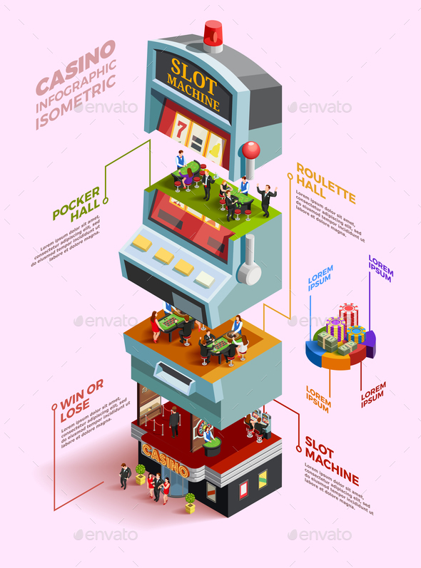 Casino Isometric Infographics Layout