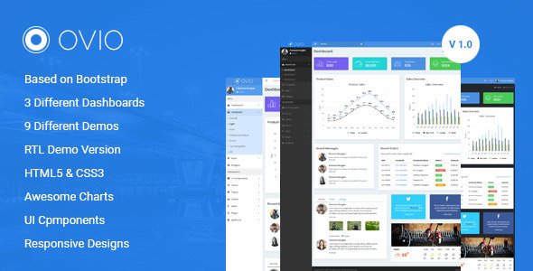 Ovio -  Bootstrap Based Responsive Dashboard - Admin Template