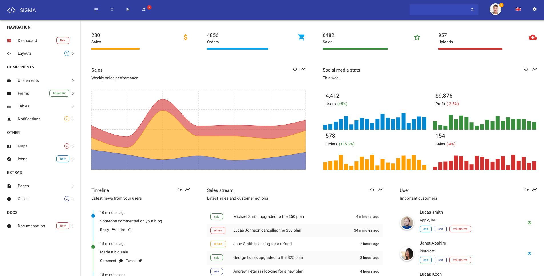 Sigma - React Bootstrap 4 Admin Template