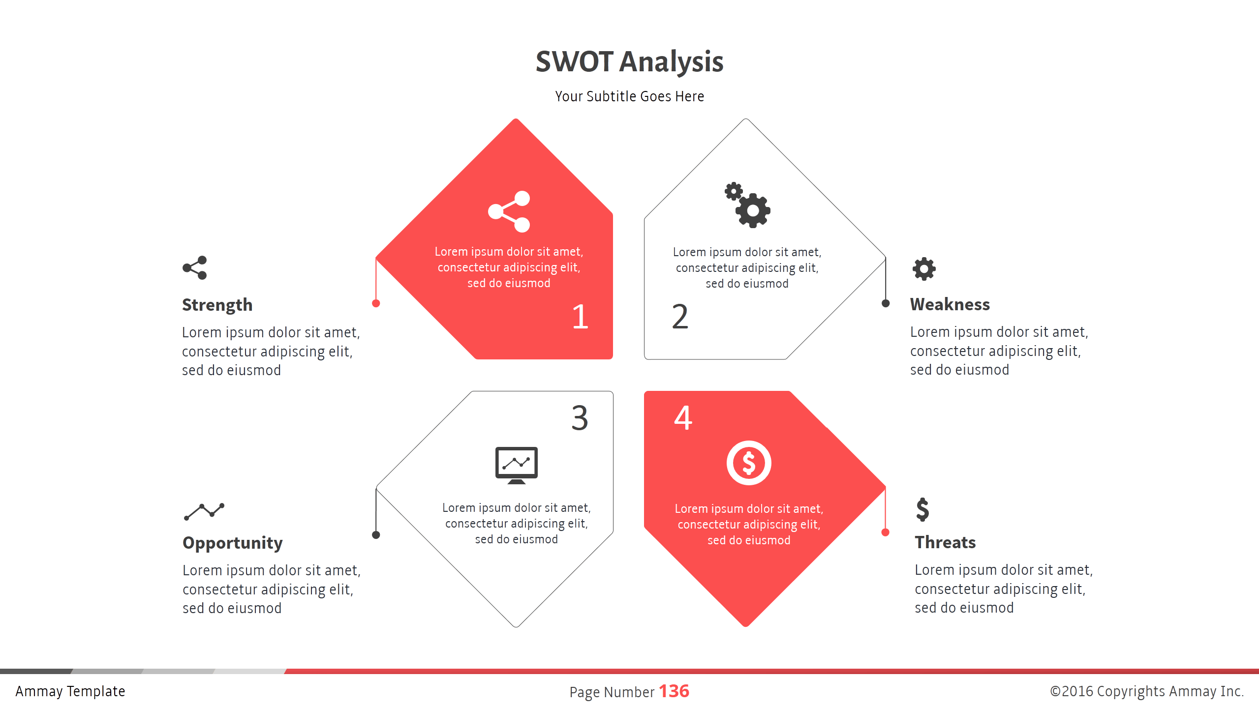 balfour beatty pestle and swot analysis Balfour beatty, plc what is swot a swot analysis is useful in bringing together an analysis of both the internal and a pestle analysis provides an external.