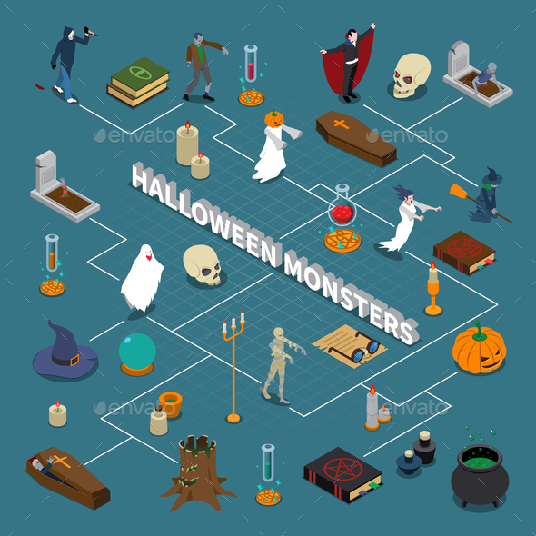 Monster Halloween Isometric Flowchart - Halloween Seasons/Holidays