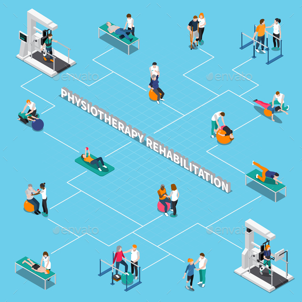 GraphicRiver Physiotherapy Rehabilitation Isometric Flowchart 20681461