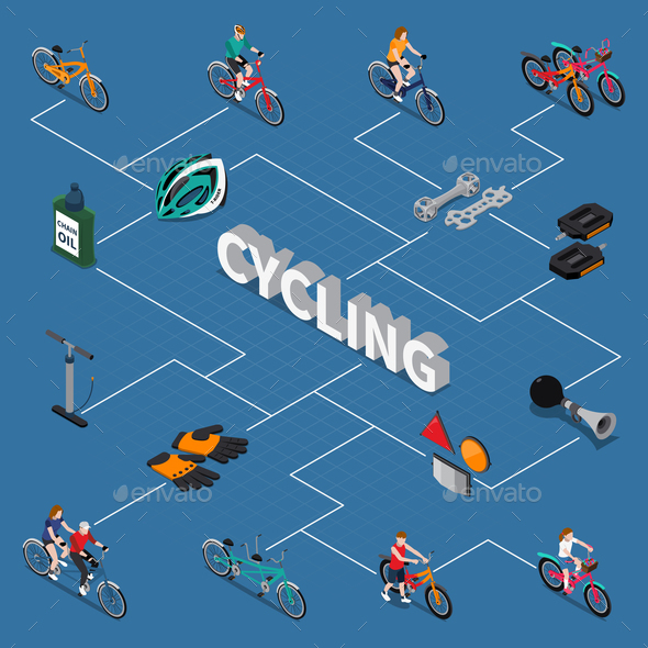 Bicycle Isometric Flowchart - Sports/Activity Conceptual