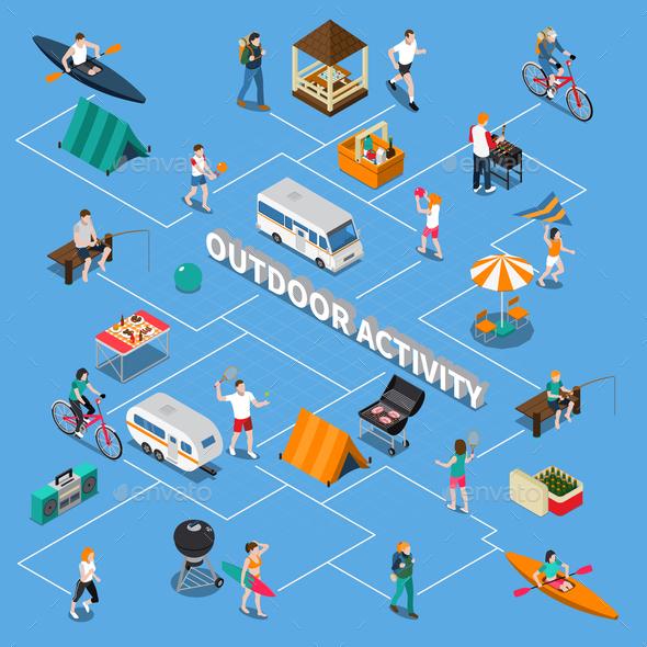 Summer Outdoor Activity People Flowchart - Sports/Activity Conceptual