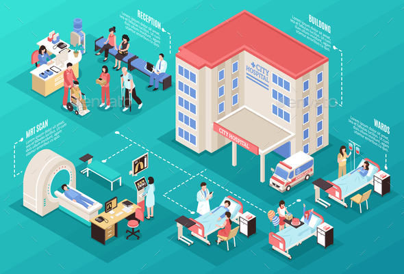 GraphicRiver Hospital Isometric Composition 20682330