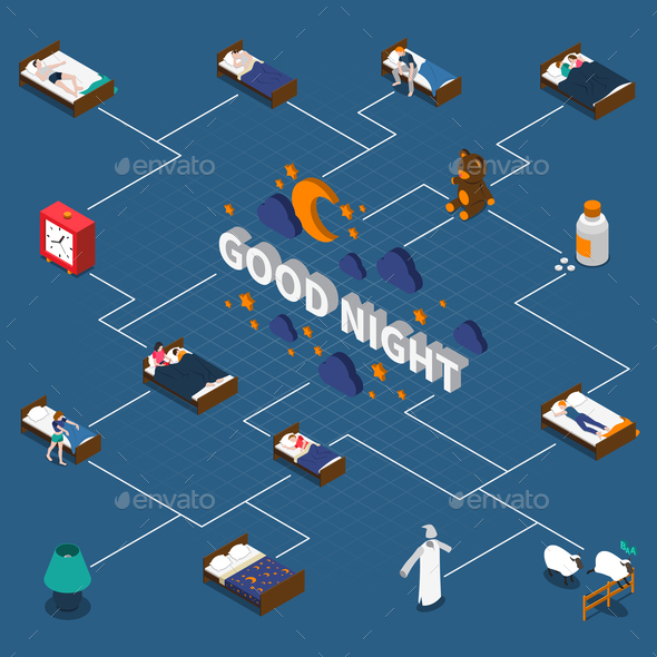 GraphicRiver Good Night Isometric Flowchart 20682339