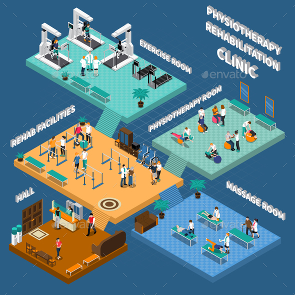 Physiotherapy Rehabilitation Clinic Isometric Interior - People Characters