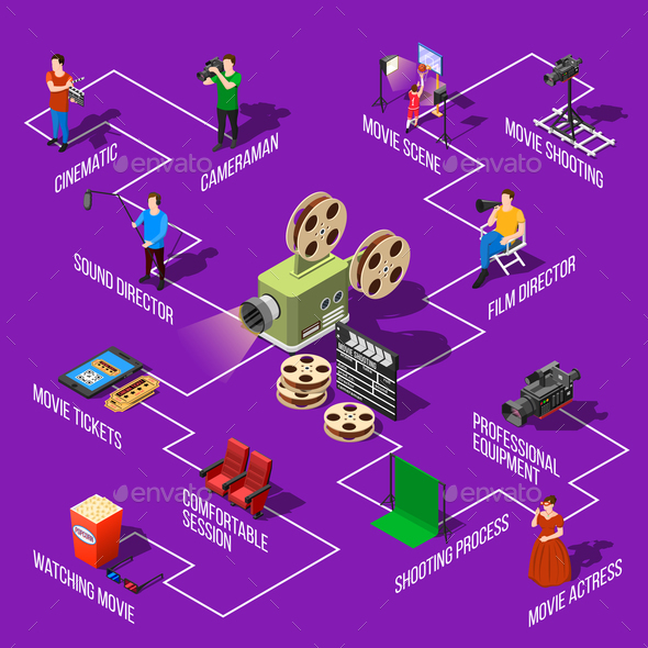 GraphicRiver Movie Shooting Isometric Flowchart 20682433