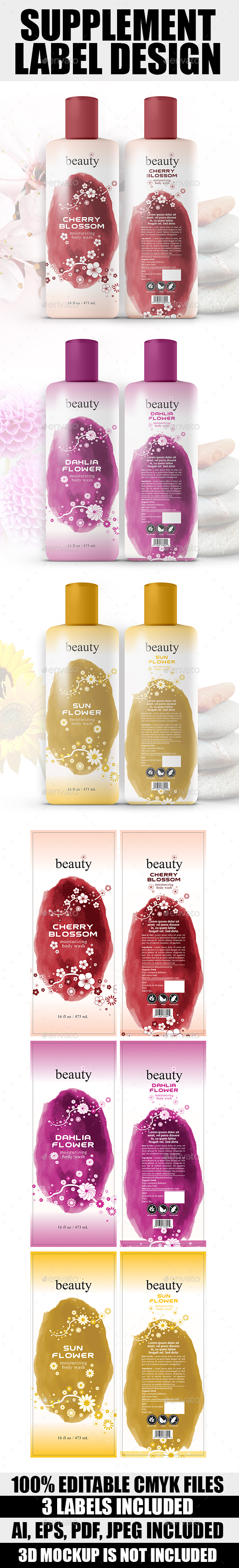 Body Wash Label Template - Packaging Print Templates