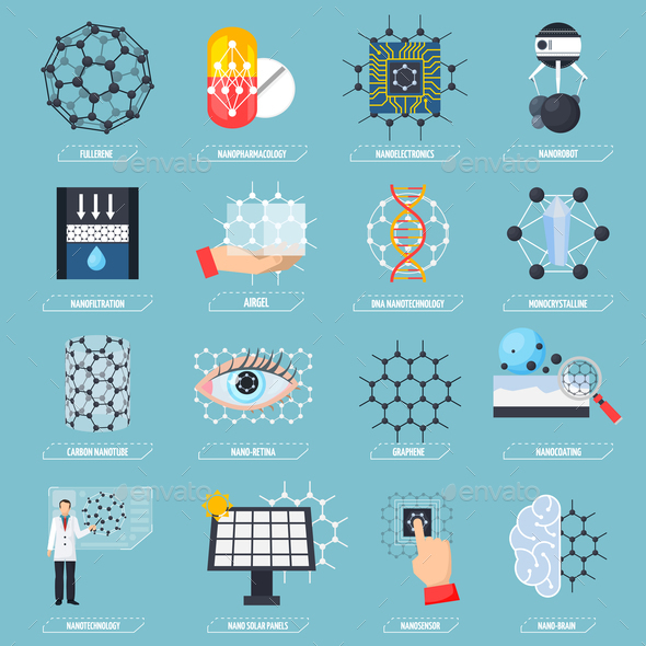 Nanotechnologies Icons Set - Miscellaneous Vectors