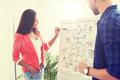 creative team with scheme on flipboard at office