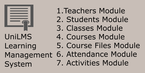 CodeCanyon UniLMS Learning Management System 20645782