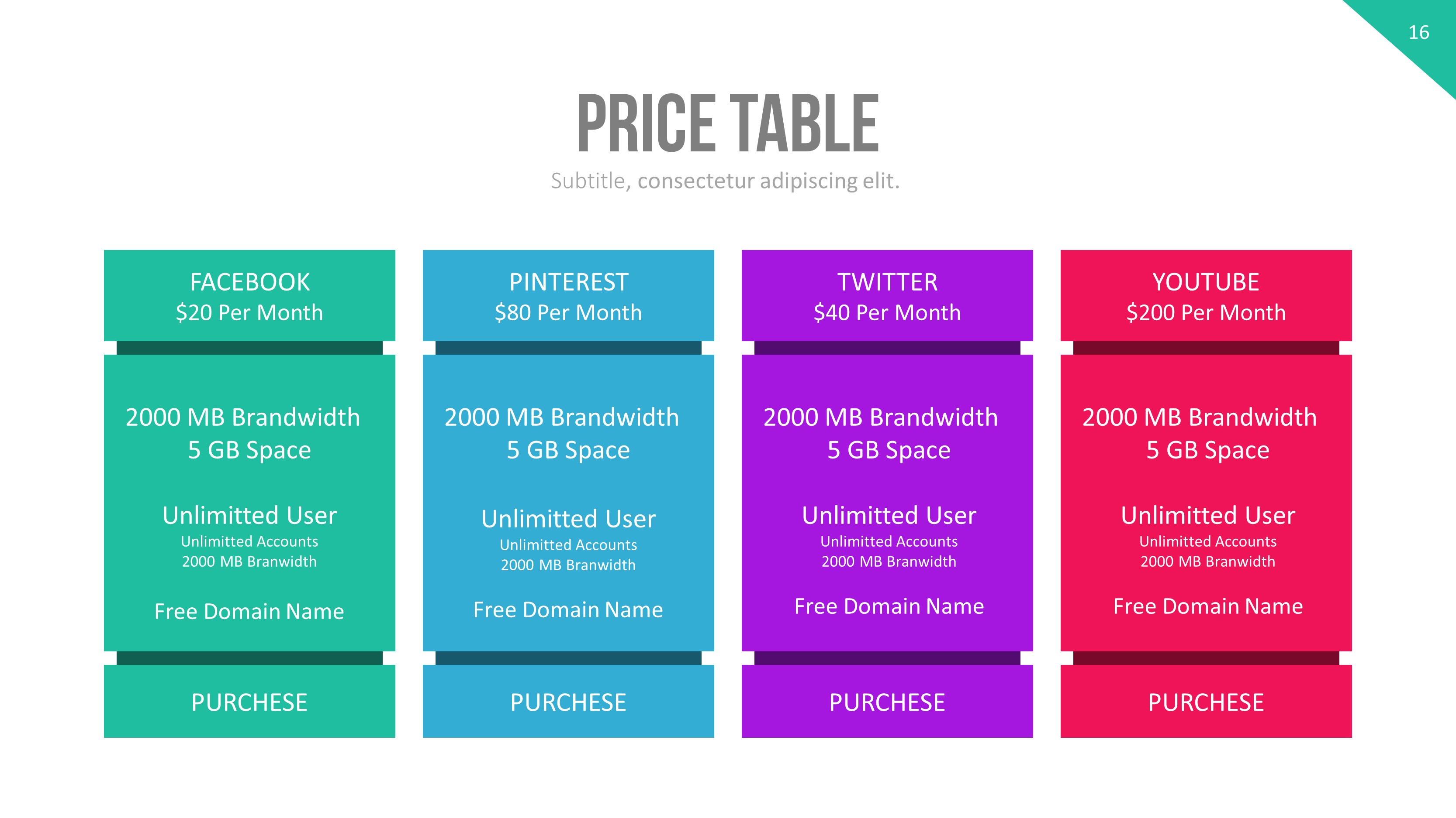 Price Table Powerpoint Template By Rrgraph Graphicriver
