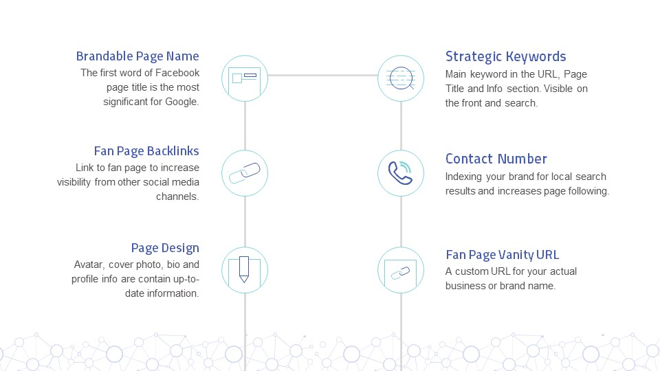 Facebook Marketing Presentation