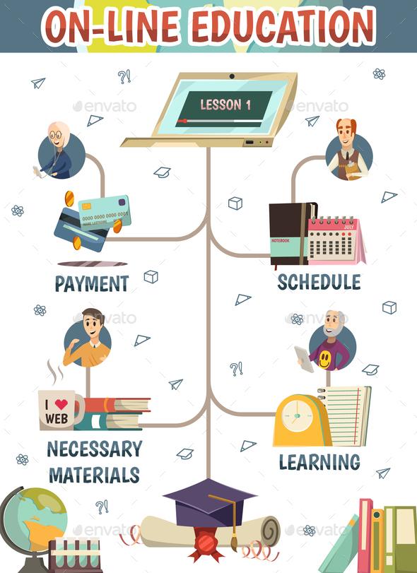 Online Education Orthogonal Flowchart - Business Conceptual