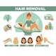 Professional Hair Removal From Body and Face