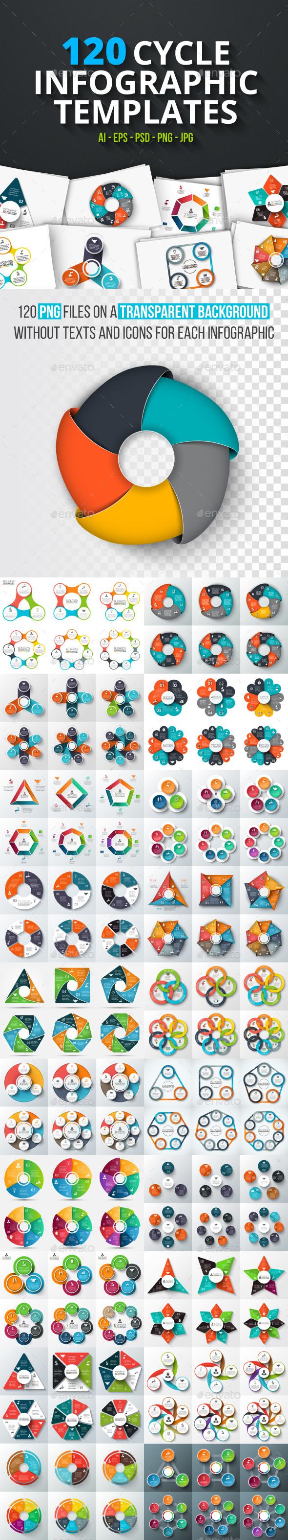 120 cycle infographics - Infographics