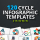 120 cycle infographics