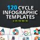 120 cycle infographics