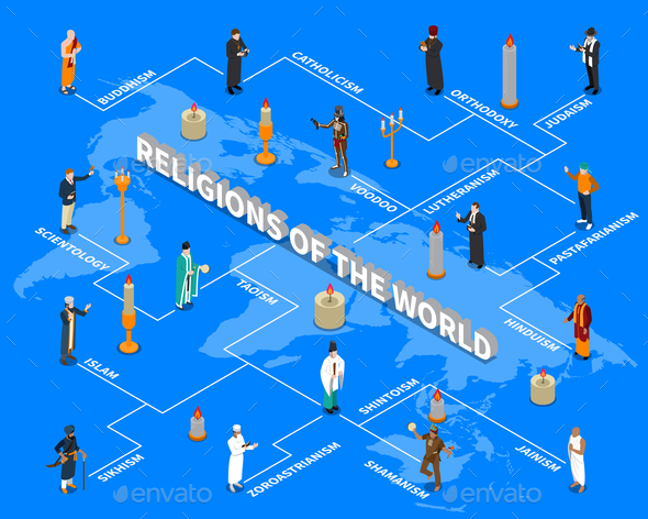 GraphicRiver Religions of World Isometric Flowchart 20766968