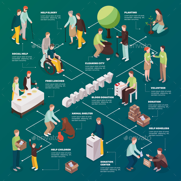 GraphicRiver Charity Action Isometric Flowchart 20767053