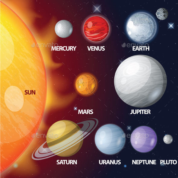 GraphicRiver Solar System Planets 20772197