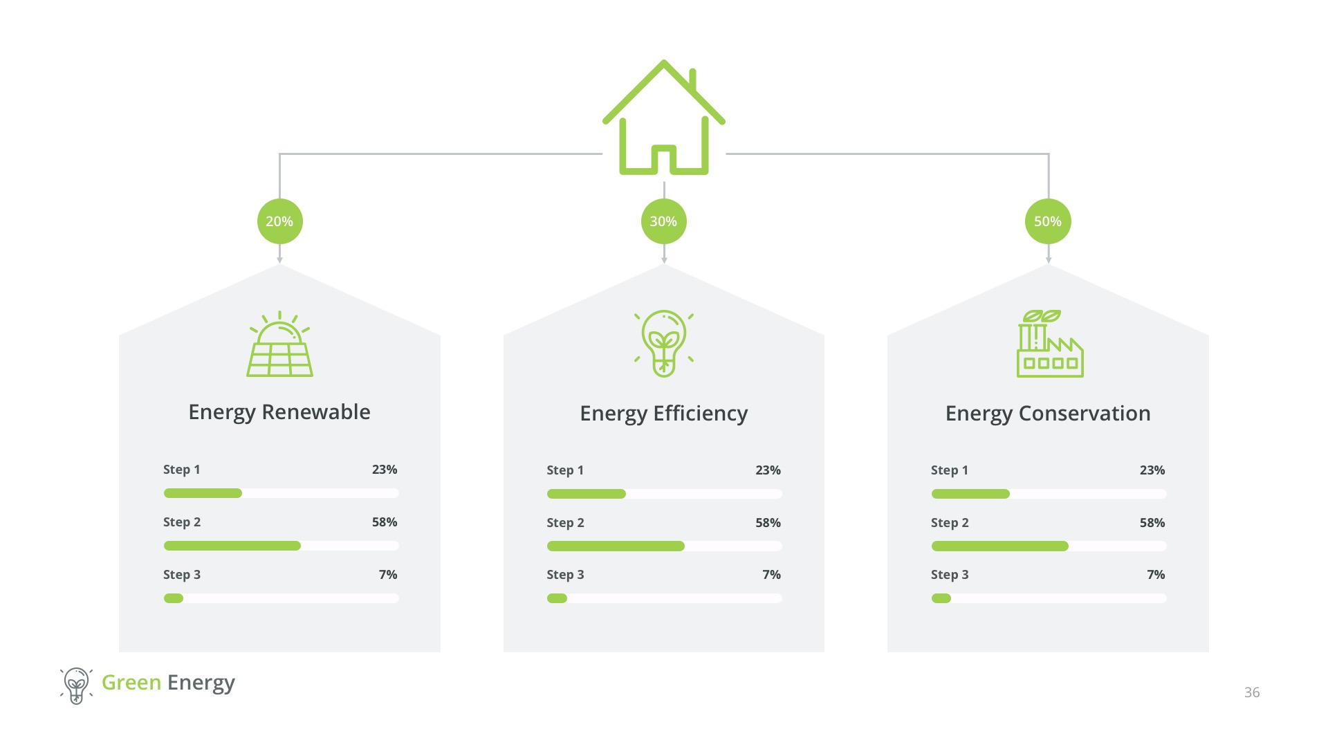 Green energy powerpoint template by site2max graphicriver green energy powerpoint template toneelgroepblik Choice Image