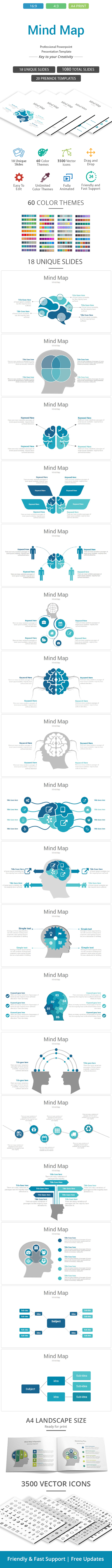mind map powerpoint presentation templaterainstudio | graphicriver, Powerpoint templates