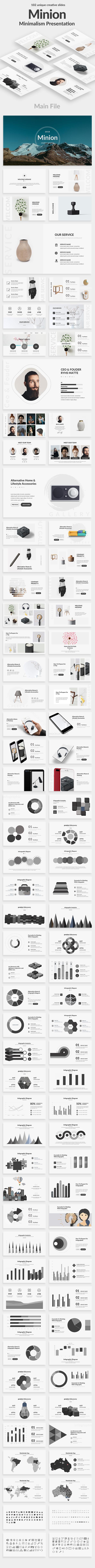 Minion Minimal Powerpoint Template